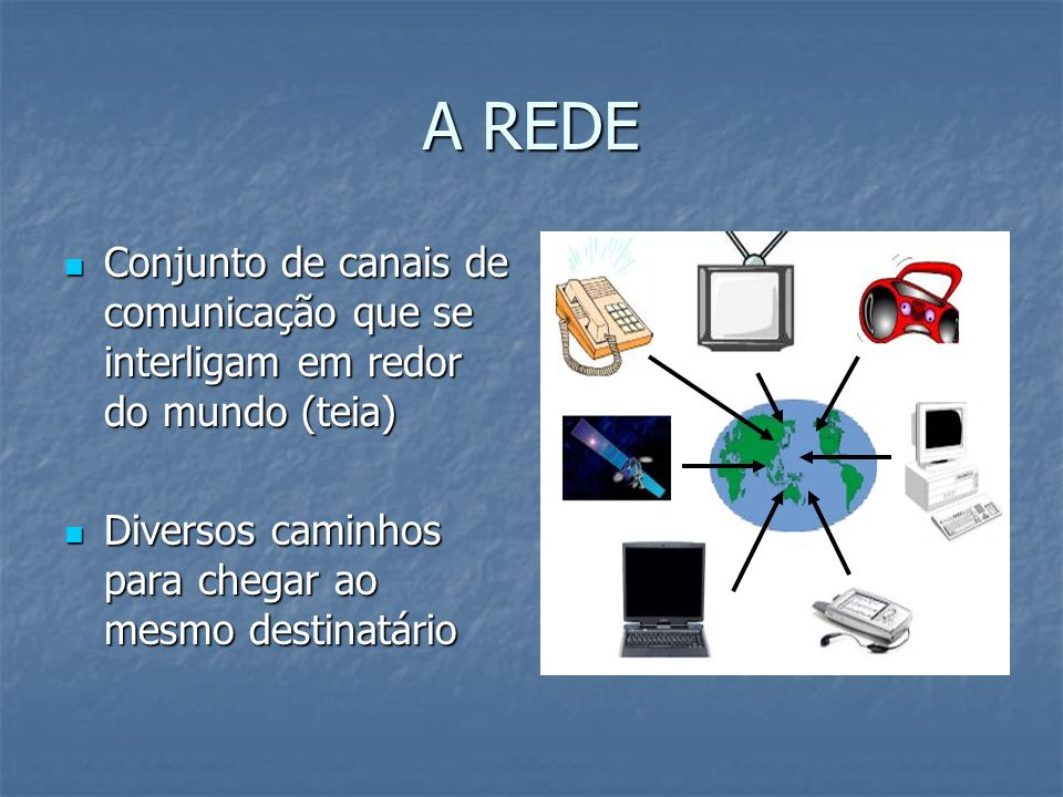 A REDEConjunto de canais de comunicação que se interligam em redor do mundo (teia) Diversos caminhos para chegar ao mesmo destinatário.