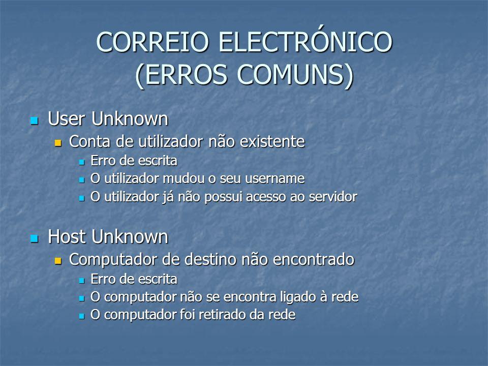 CORREIO ELECTRÓNICO (ERROS COMUNS)