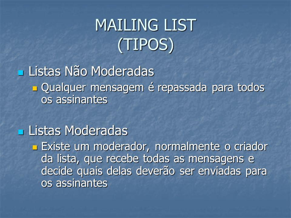MAILING LIST (TIPOS) Listas Não Moderadas Listas Moderadas