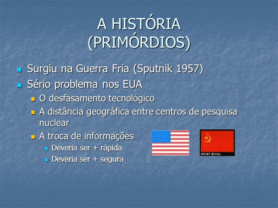 A HISTÓRIA (PRIMÓRDIOS)