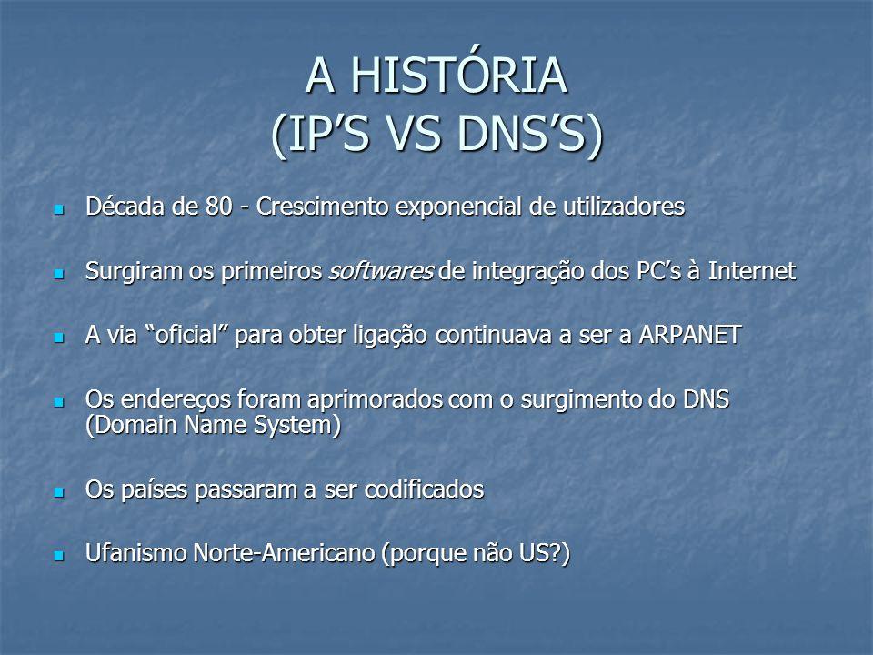 A HISTÓRIA (IP'S VS DNS'S)