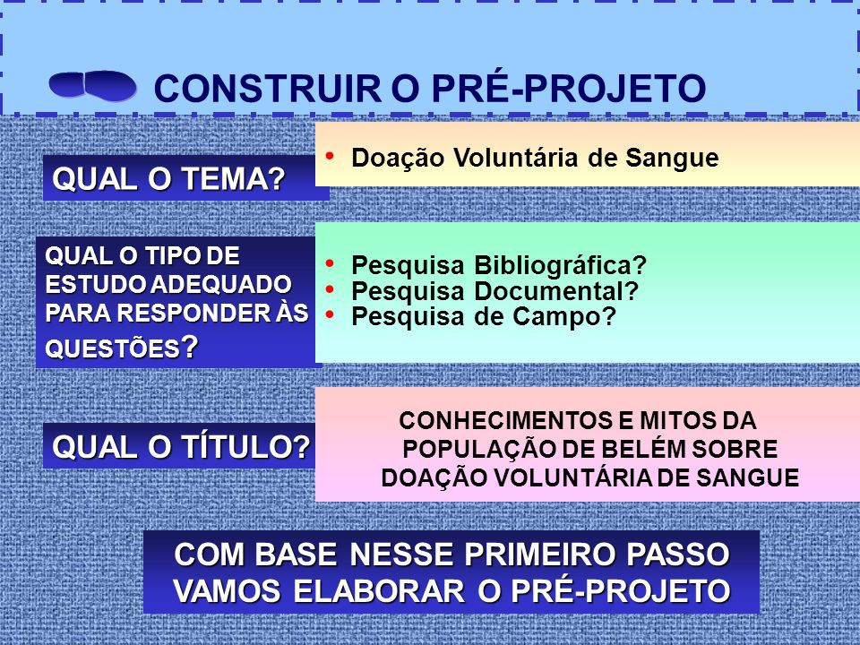 CONSTRUIR O PRÉ-PROJETO