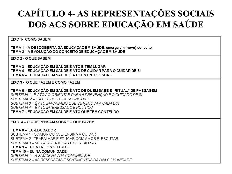 CAPÍTULO 4- AS REPRESENTAÇÕES SOCIAIS DOS ACS SOBRE EDUCAÇÃO EM SAÚDE