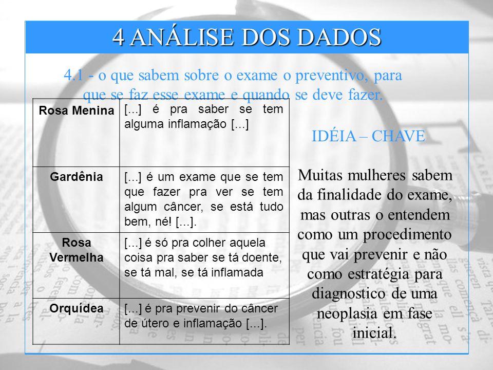 4 ANÁLISE DOS DADOS4.1 - o que sabem sobre o exame o preventivo, para que se faz esse exame e quando se deve fazer.