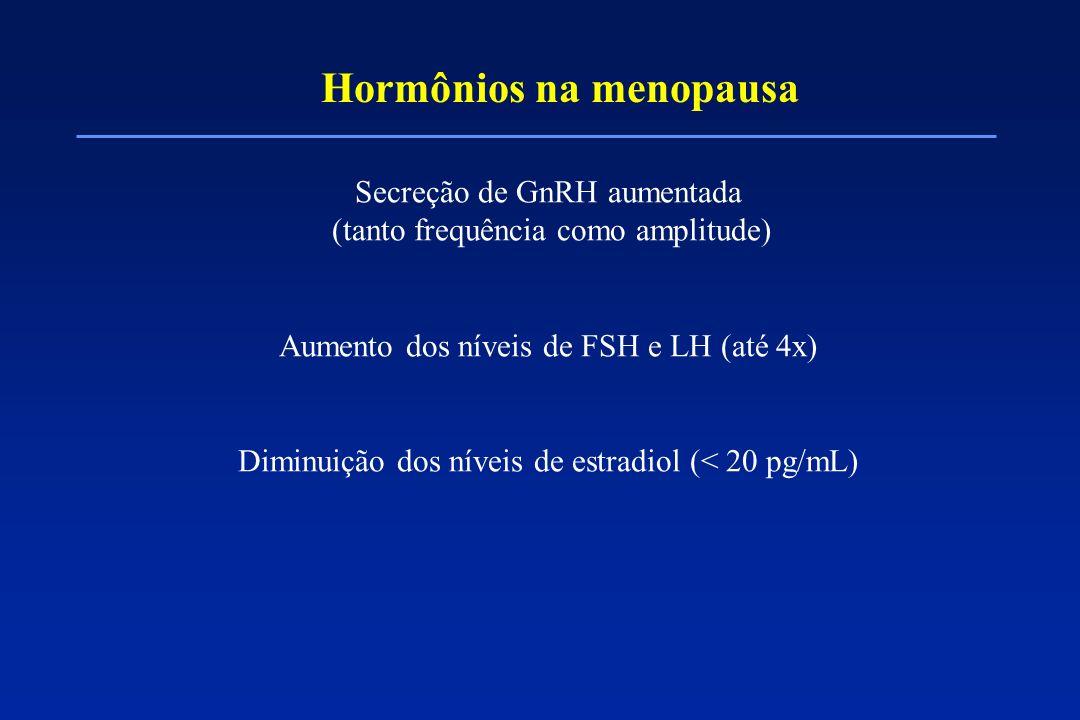 Hormônios na menopausa