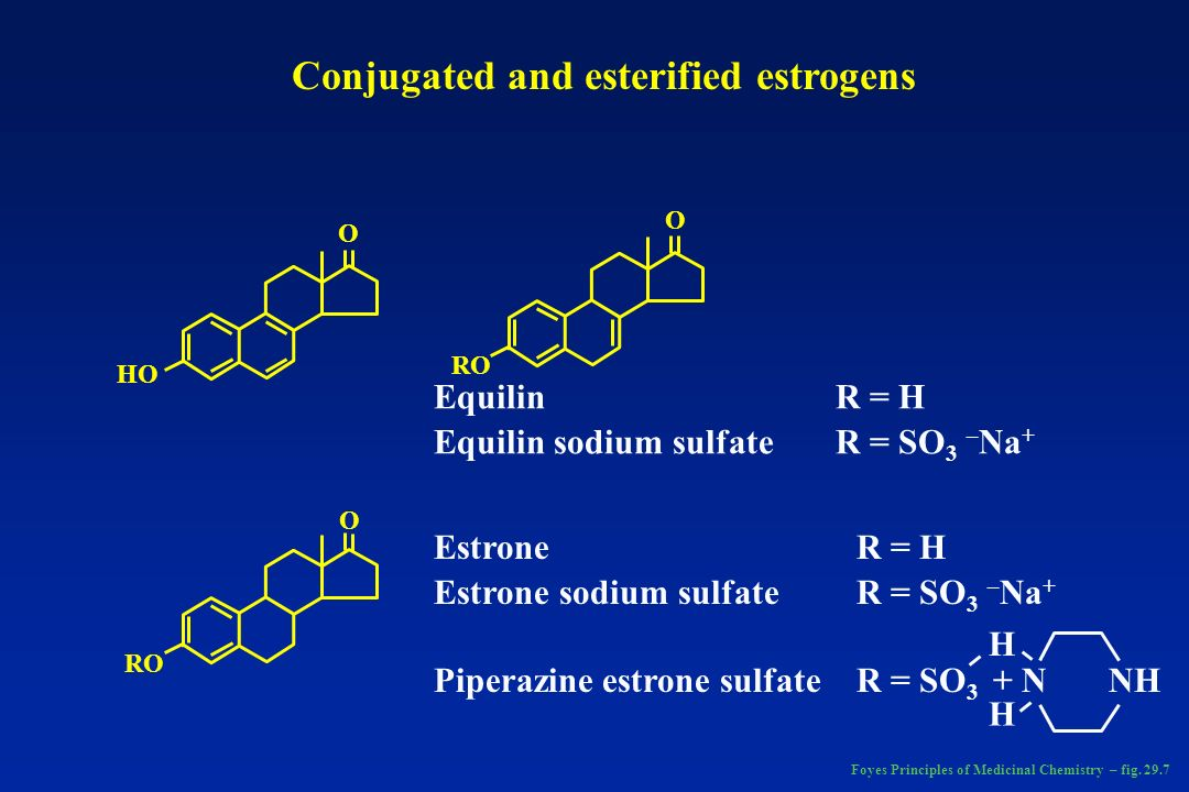 Conjugated and esterified estrogens