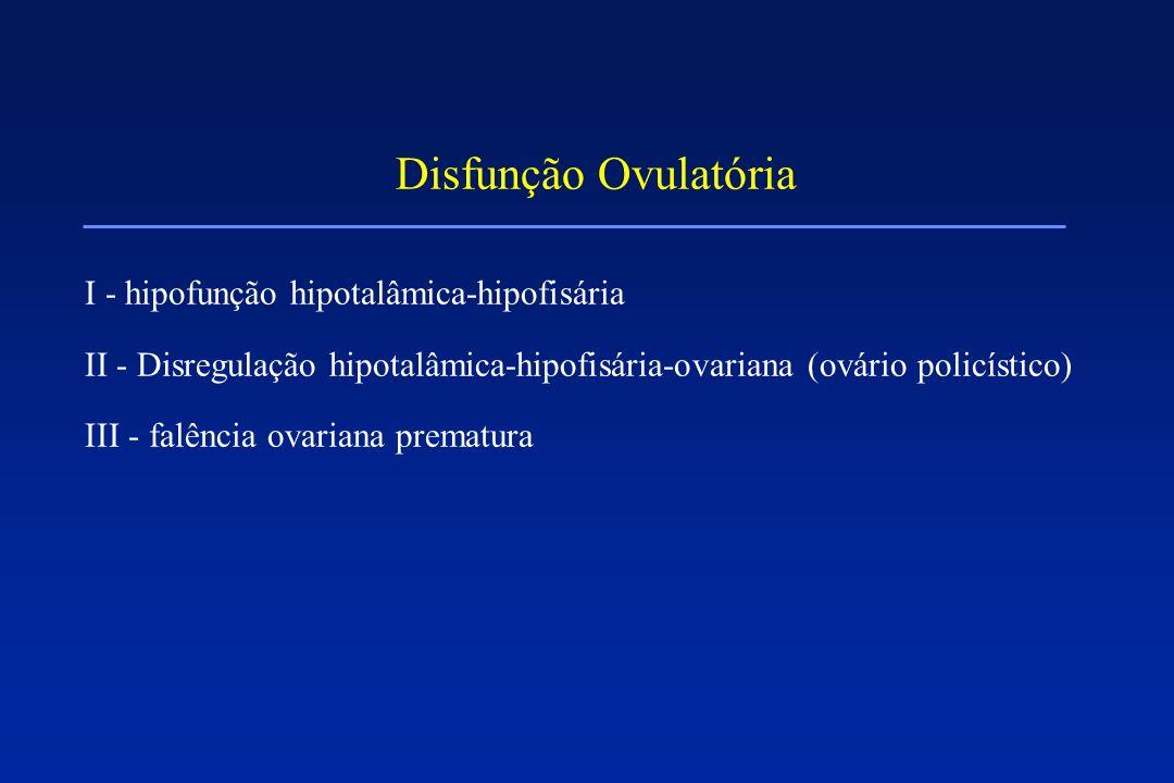 Disfunção Ovulatória I - hipofunção hipotalâmica-hipofisária