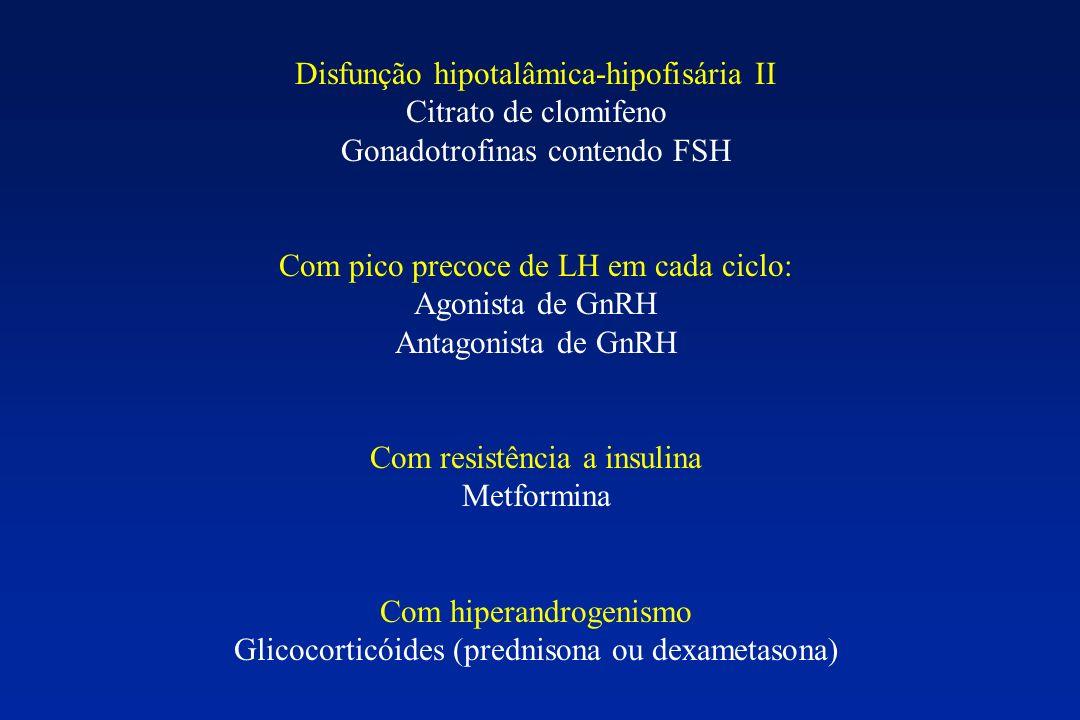 Disfunção hipotalâmica-hipofisária II Citrato de clomifeno
