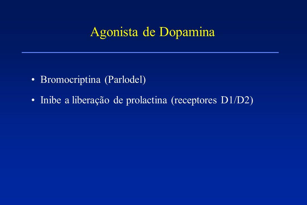 Agonista de Dopamina Bromocriptina (Parlodel)