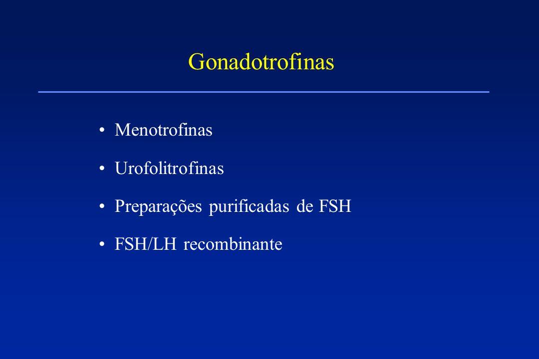 Gonadotrofinas Menotrofinas Urofolitrofinas