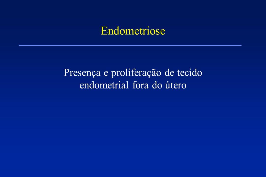 Presença e proliferação de tecido endometrial fora do útero