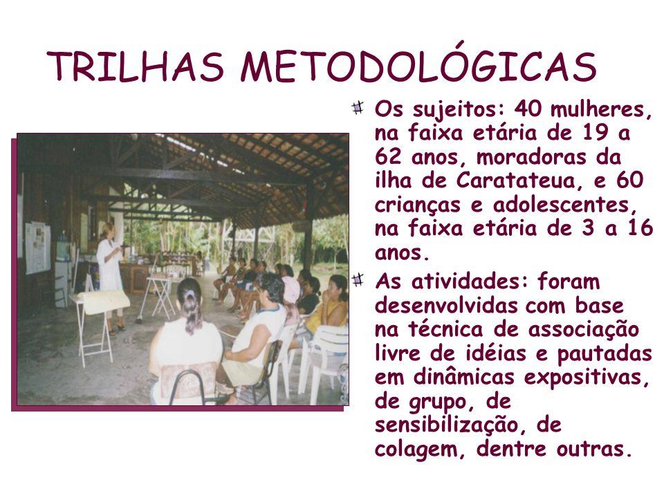 TRILHAS METODOLÓGICAS