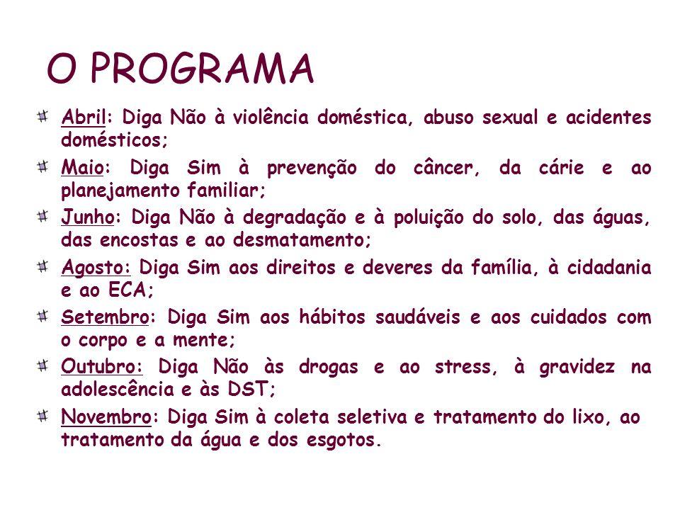 O PROGRAMA Abril: Diga Não à violência doméstica, abuso sexual e acidentes domésticos;