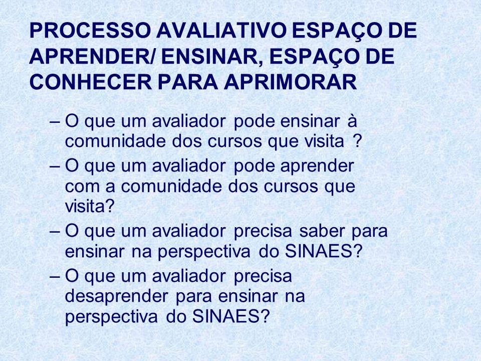 PROCESSO AVALIATIVO ESPAÇO DE APRENDER/ ENSINAR, ESPAÇO DE CONHECER PARA APRIMORAR
