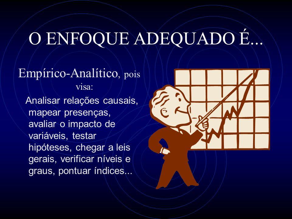 Empírico-Analítico, pois visa: