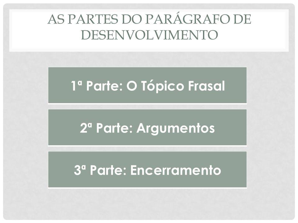 AS PARTES DO PARÁGRAFO DE DESENVOLVIMENTO