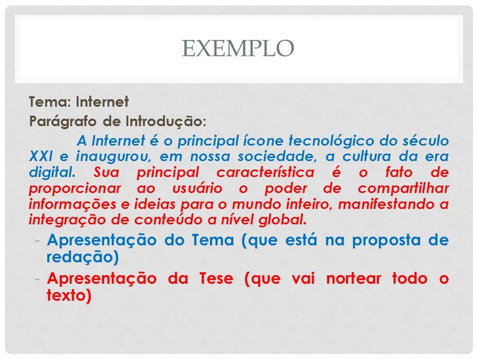 EXEMPLO Apresentação do Tema (que está na proposta de redação)