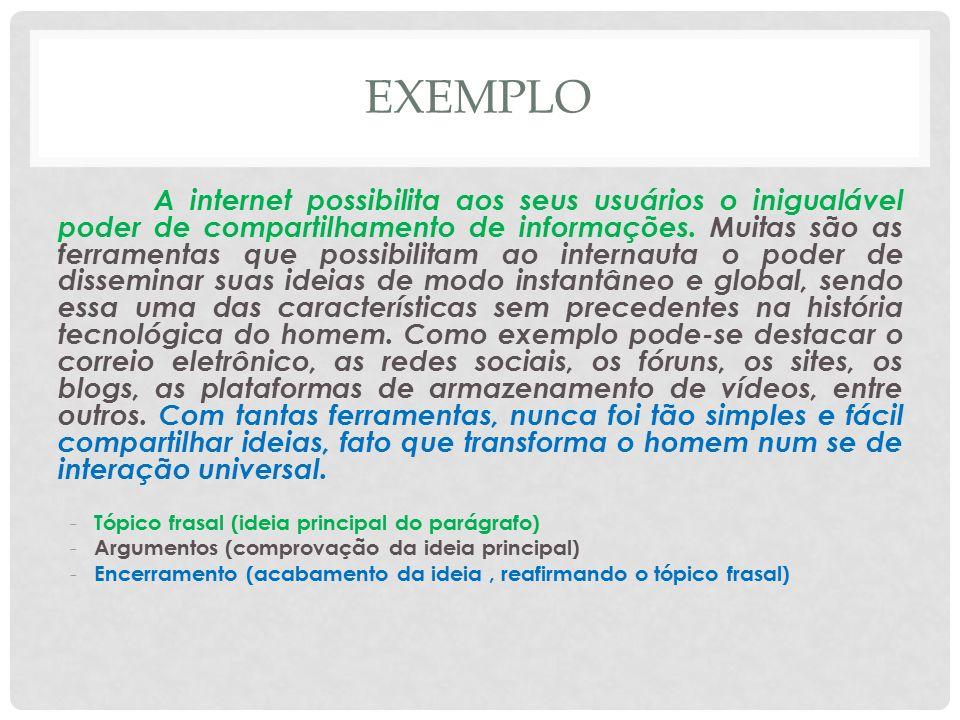 EXEMPLO Tópico frasal (ideia principal do parágrafo)