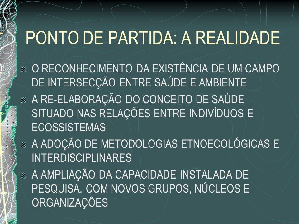 PONTO DE PARTIDA: A REALIDADE