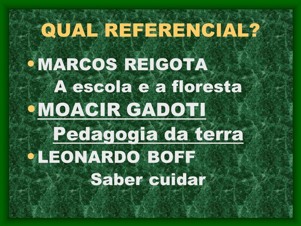 QUAL REFERENCIAL MOACIR GADOTI Pedagogia da terra MARCOS REIGOTA