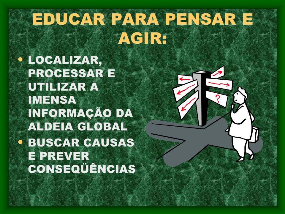 EDUCAR PARA PENSAR E AGIR: