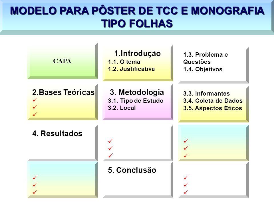 MODELO PARA PÔSTER DE TCC E MONOGRAFIA TIPO FOLHAS