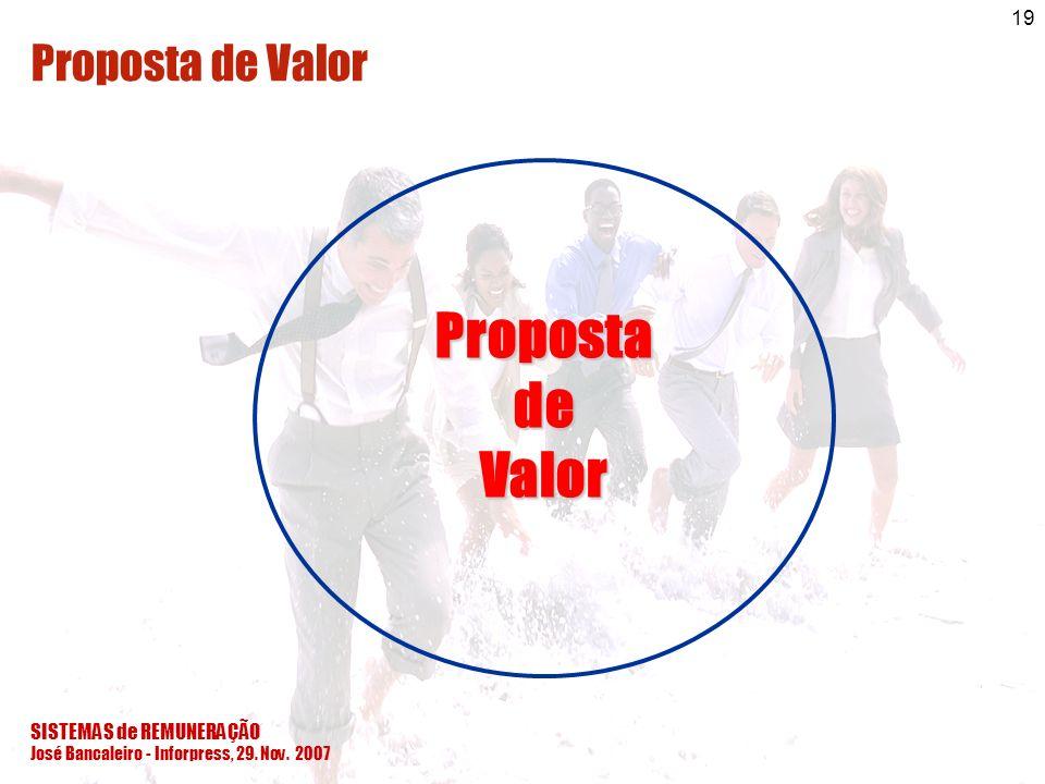 Proposta de Valor Proposta de Valor