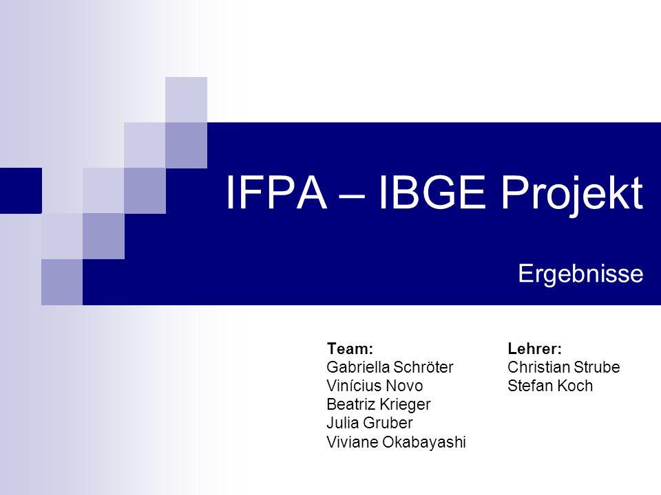 IFPA – IBGE Projekt Ergebnisse