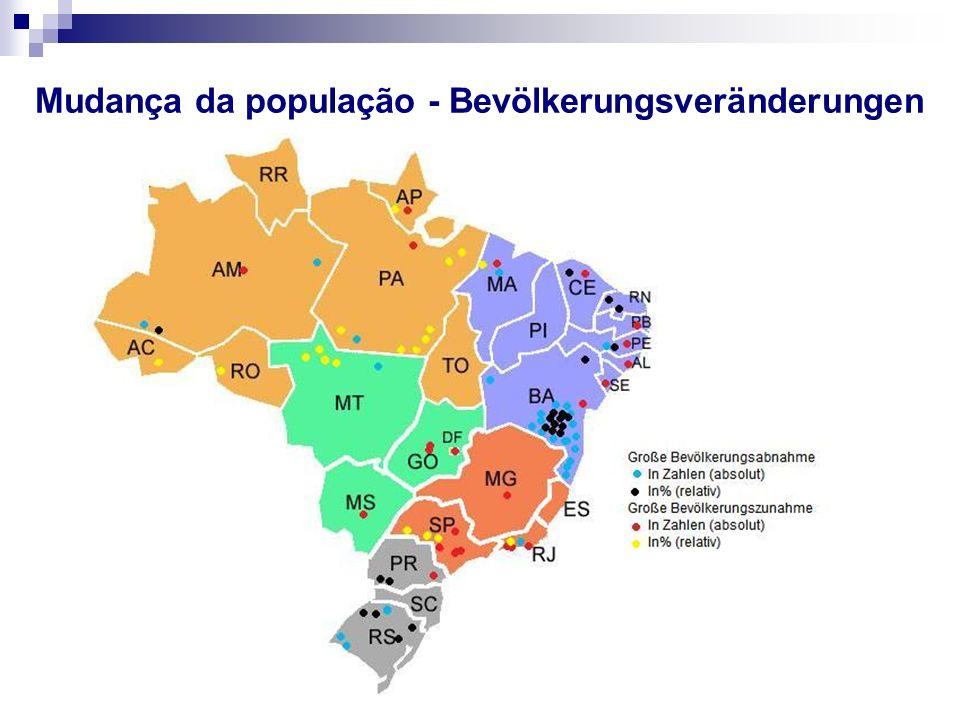 Mudança da população - Bevölkerungsveränderungen