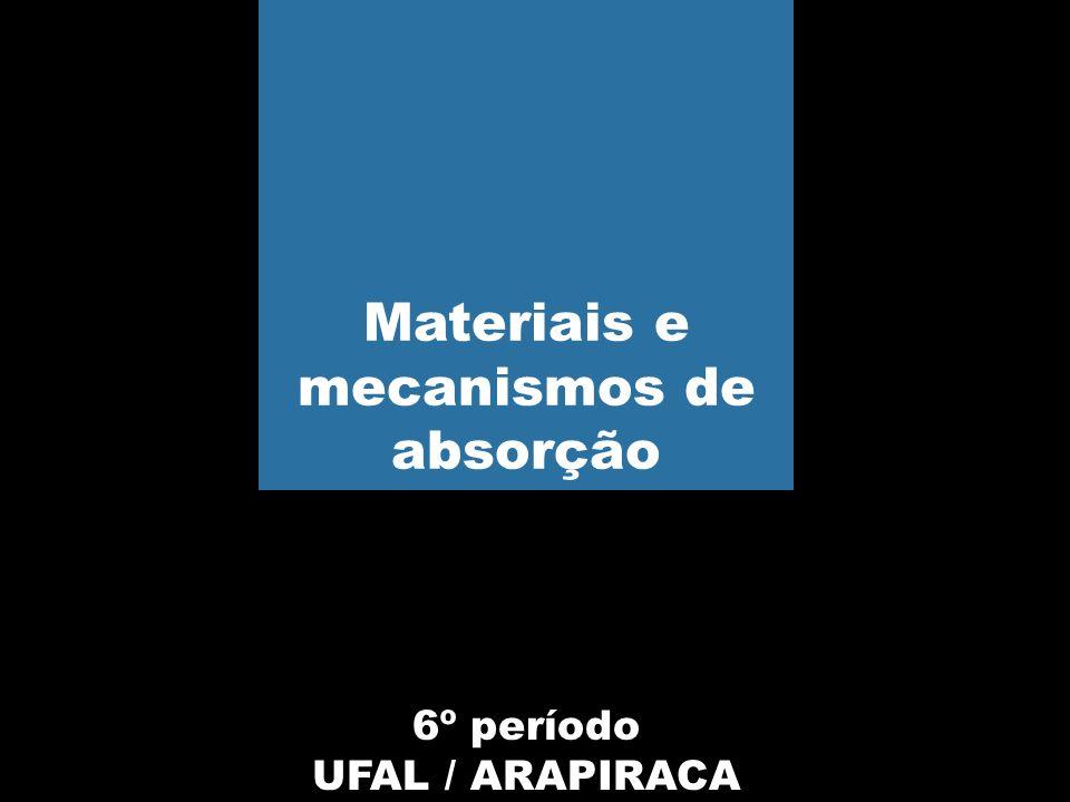 Materiais e mecanismos de absorção