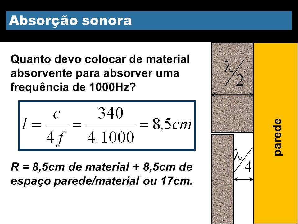 Absorção sonora Quanto devo colocar de material absorvente para absorver uma frequência de 1000Hz parede.