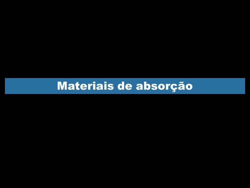 Materiais de absorção 2