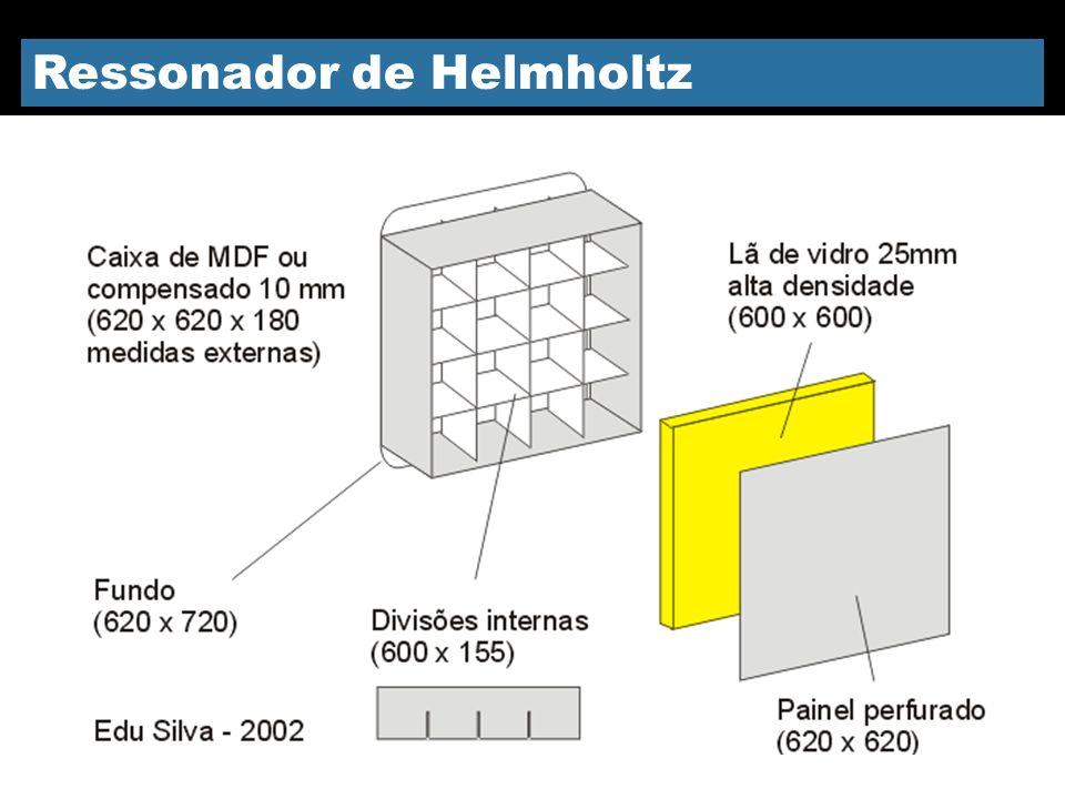 Ressonador de Helmholtz