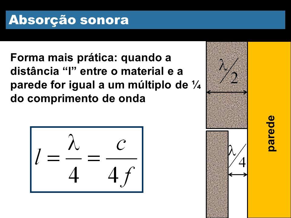 Absorção sonora Forma mais prática: quando a distância l entre o material e a parede for igual a um múltiplo de ¼ do comprimento de onda.