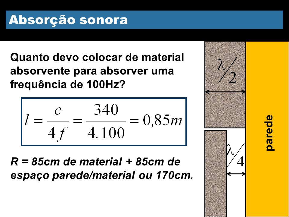 Absorção sonora Quanto devo colocar de material absorvente para absorver uma frequência de 100Hz parede.
