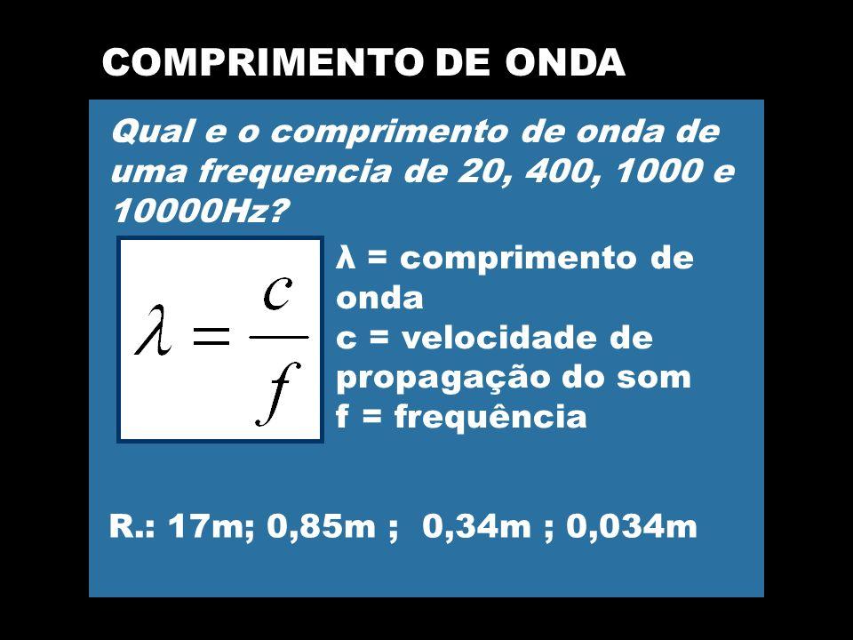 COMPRIMENTO DE ONDA Qual e o comprimento de onda de