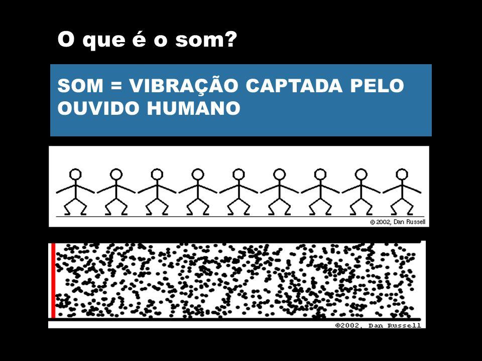 O que é o som SOM = VIBRAÇÃO CAPTADA PELO OUVIDO HUMANO