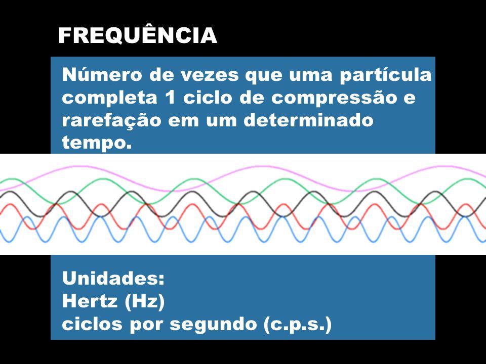 FREQUÊNCIA Número de vezes que uma partícula completa 1 ciclo de compressão e rarefação em um determinado tempo.