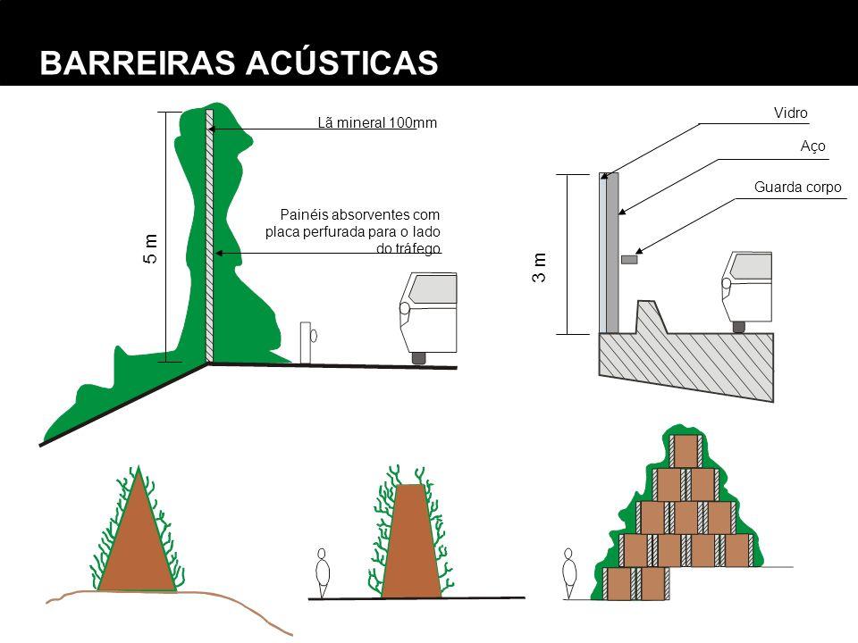 BARREIRAS ACÚSTICAS 5 m 3 m Vidro Lã mineral 100mm Aço Guarda corpo