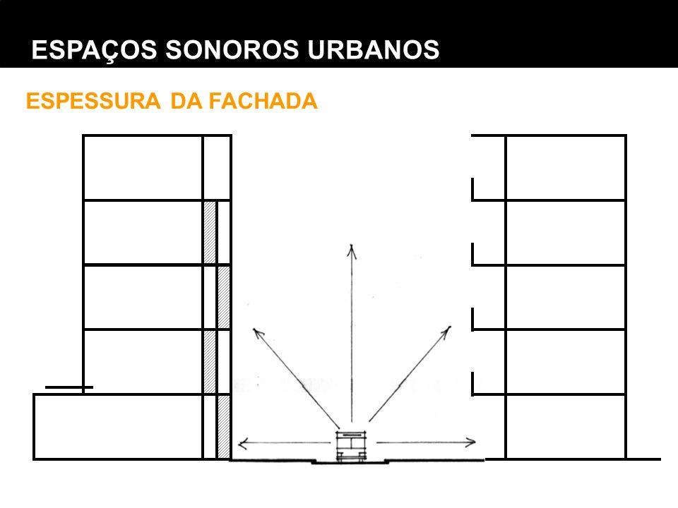 ESPAÇOS SONOROS URBANOS