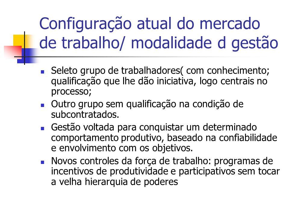 Configuração atual do mercado de trabalho/ modalidade d gestão