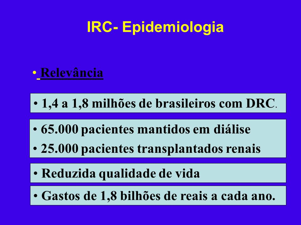 IRC- Epidemiologia Relevância