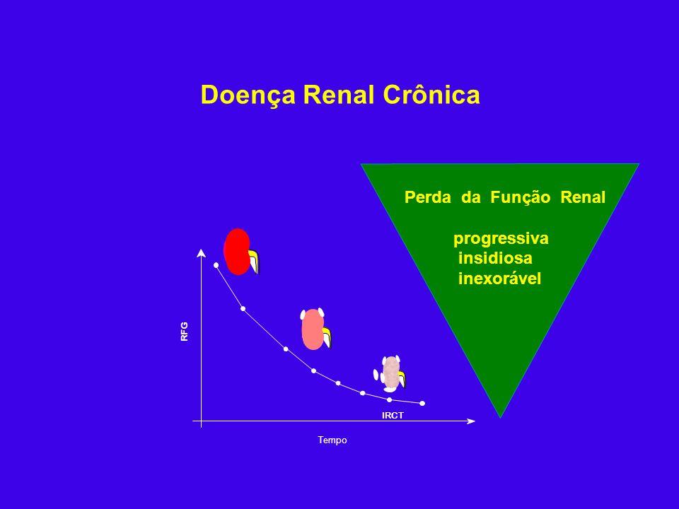 Doença Renal Crônica Perda da Função Renal progressiva insidiosa