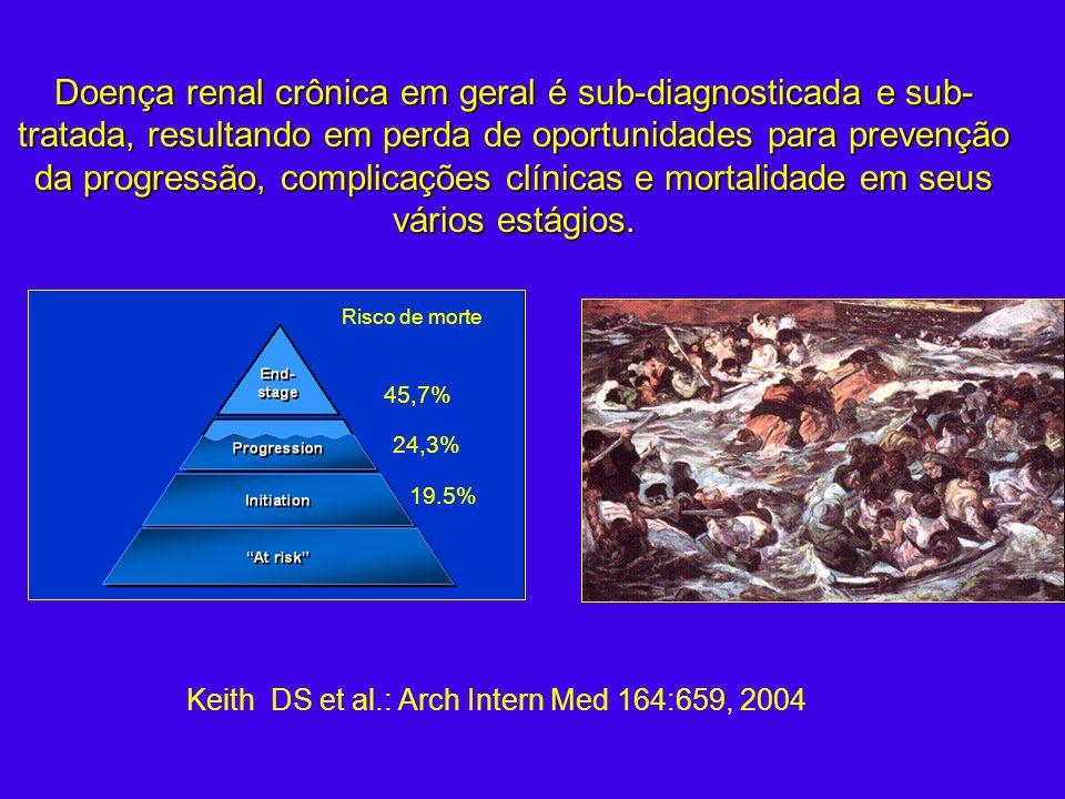Doença renal crônica em geral é sub-diagnosticada e sub- tratada, resultando em perda de oportunidades para prevenção da progressão, complicações clínicas e mortalidade em seus vários estágios.