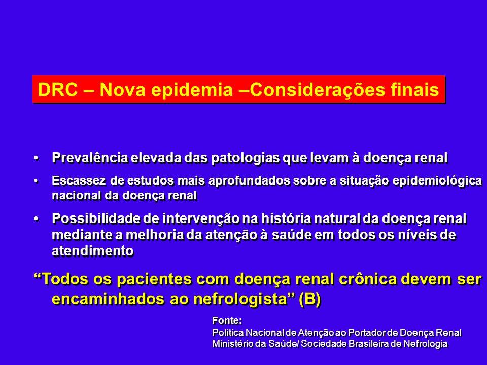 DRC – Nova epidemia –Considerações finais