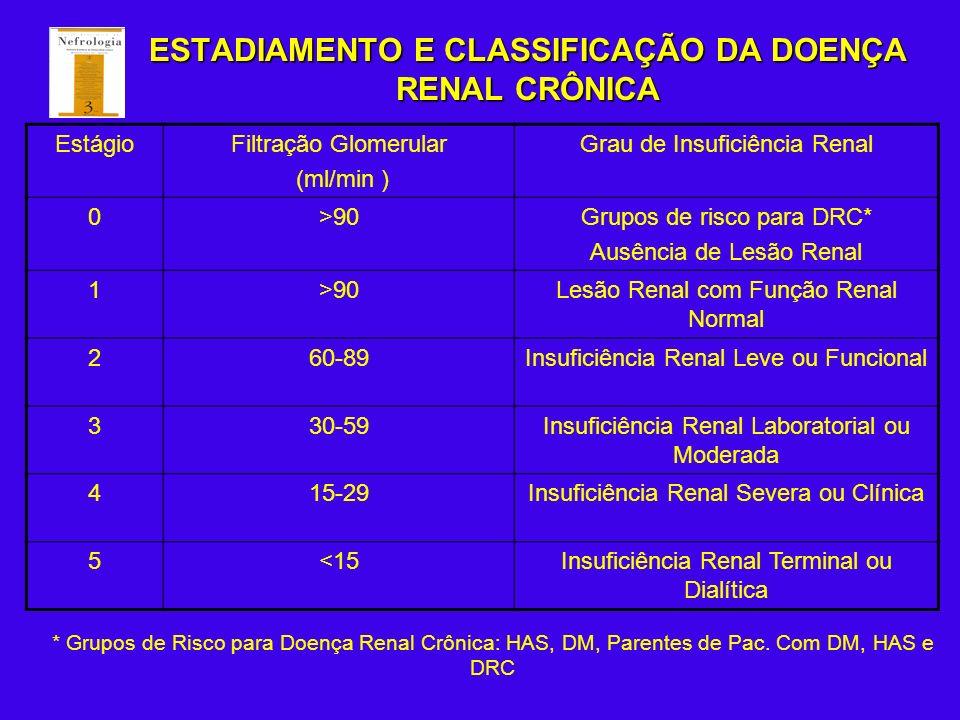 ESTADIAMENTO E CLASSIFICAÇÃO DA DOENÇA RENAL CRÔNICA