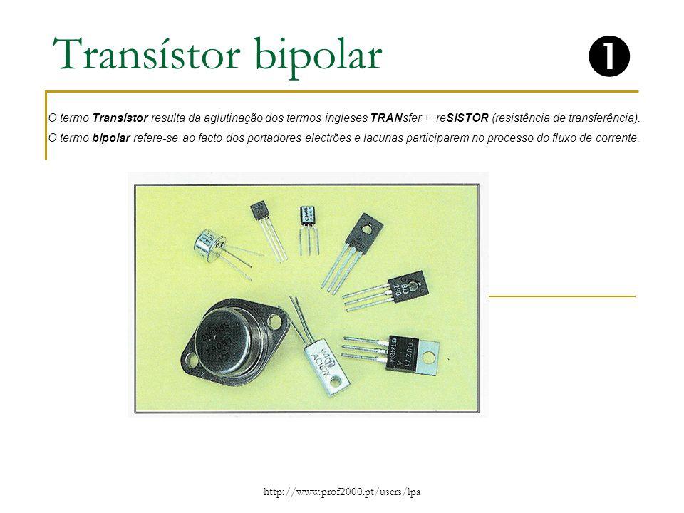 Transístor bipolar O termo Transístor resulta da aglutinação dos termos ingleses TRANsfer + reSISTOR (resistência de transferência).