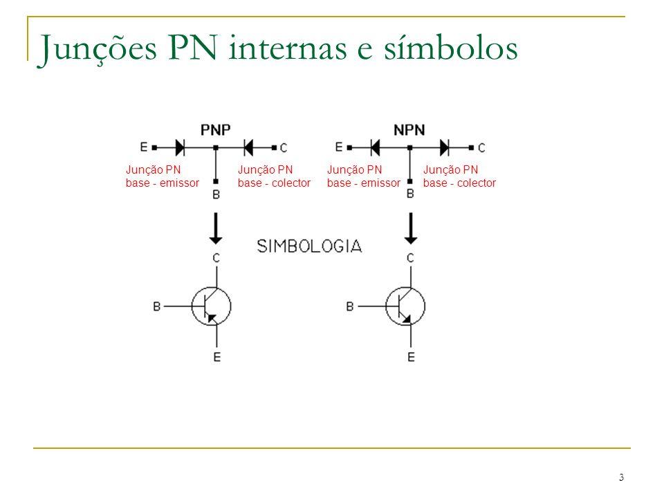 Junções PN internas e símbolos