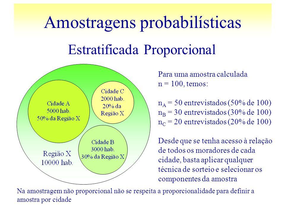 Amostragens probabilísticas