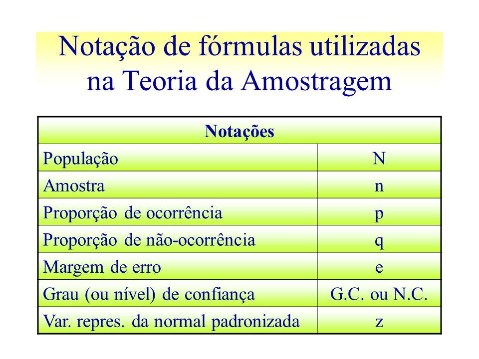 Notação de fórmulas utilizadas na Teoria da Amostragem